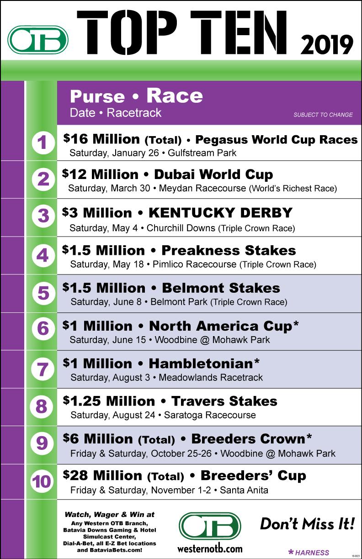 2019 Top Ten Races   Western OTB