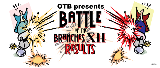 OTBW-Battle-of-the-Branches-Results-Slide-19-0008